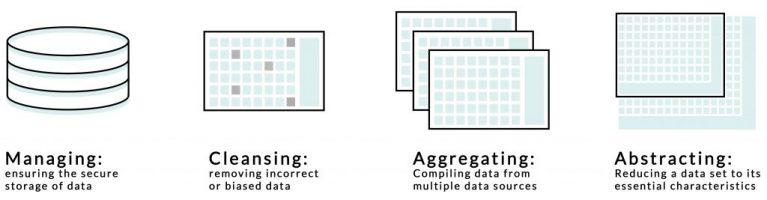 data matrix 1