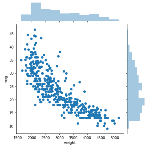 scatter-graph-plotting