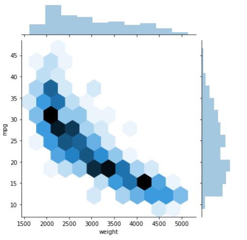 joint-grid-plotting
